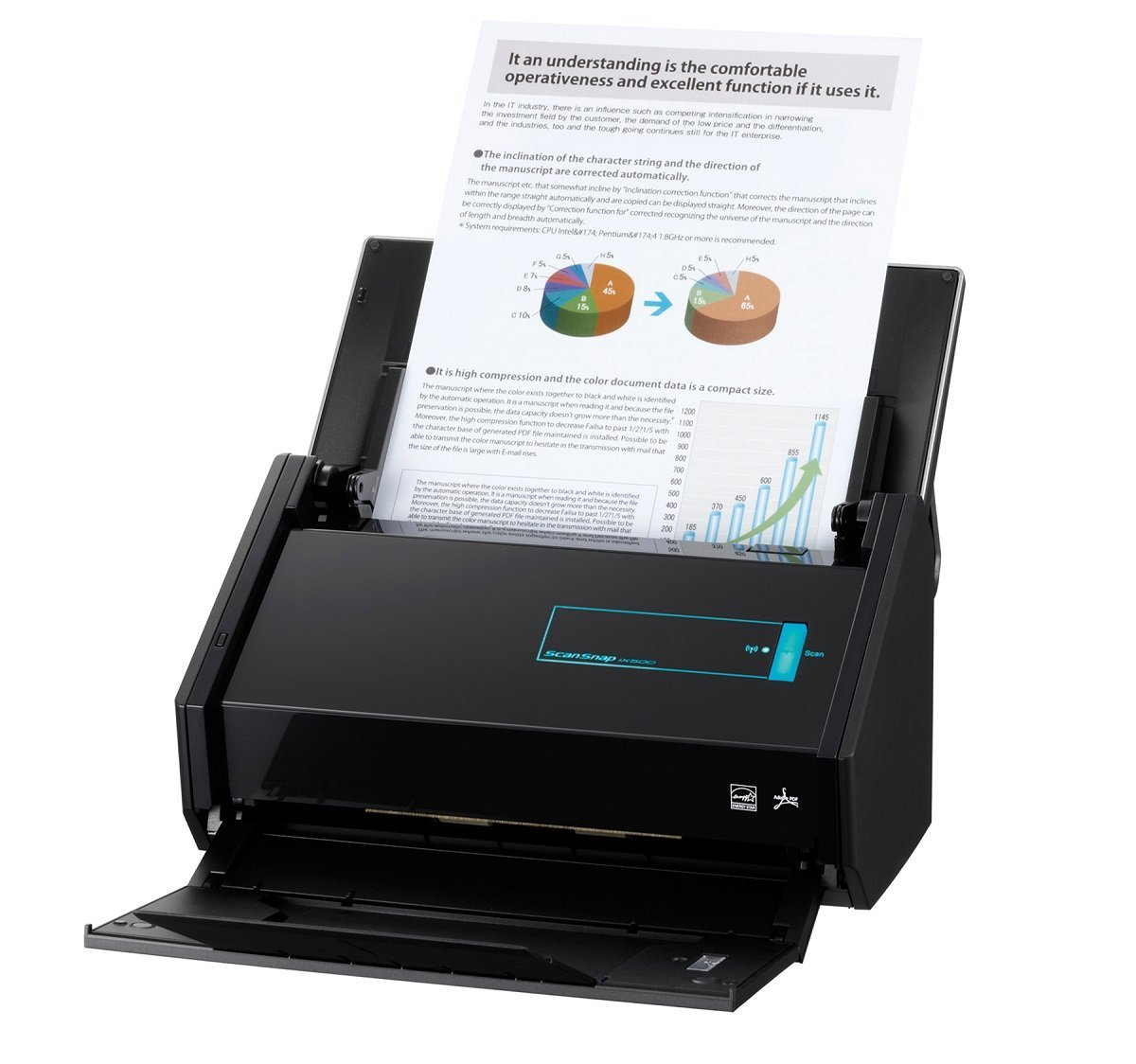 Scanner & Faxgeräte
